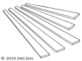 Tapered battens - IOM, thin - 10 sets/pack